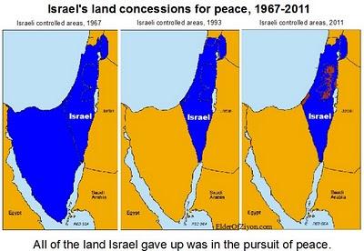Israeli land concessions